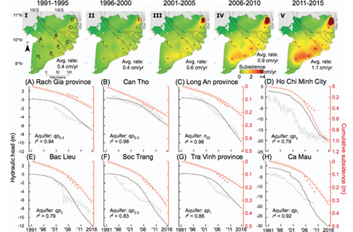 Some reflections on the research of the sea level rise in Vietnam