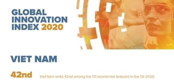 Việt Nam duy trì thứ hạng trong Báo cáo Chỉ số Đổi mới Toàn cầu 2020 GII 2020
